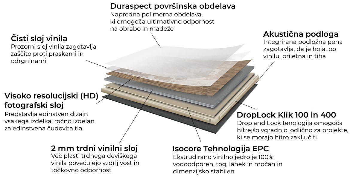 prerez-vinil-Elemental
